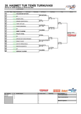 35 - Antalya Tenis İhtisas ve Spor Kulübü