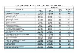 TİM İhracar Rakamları Şubat 2014