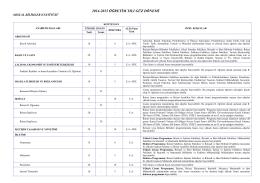2014-2015 öğretim yılı güz dönemi