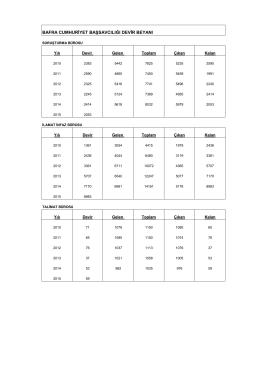 c.başsavcılığı 2014 iş cetveli