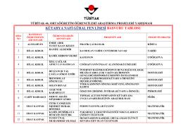 2015 tübitak başvuruları