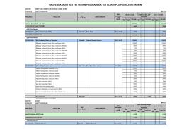 maliye bakanlığı 2015 yılı yatırım programında yer alan toplu