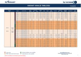 İş Varant Raporu13.02.2015 - Ekinciler Yatırım Menkul Değerler A.Ş