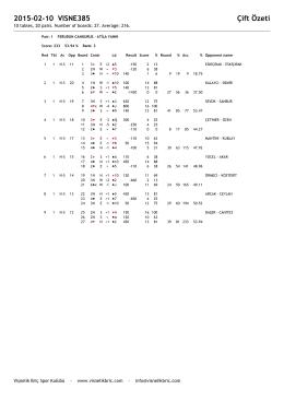 2015-02-10 VISNE385 - 0001 - Round * - \307ift