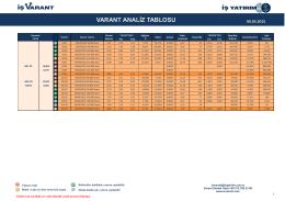 İş Varant Raporu09.03.2015 - Ekinciler Yatırım Menkul Değerler A.Ş