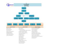 İş Akış Şeması - Hitit Üniversitesi Tıp Fakültesi