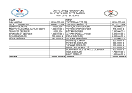 2015 Tahmini Bütçe - Türkiye Güreş Federasyonu