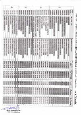 2014-2015 Tarih Bölümü Güz Dönemi Final ve Bütünleme Sınav