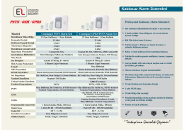COMMPACT GPRS/PSTN Panel TEKNİK BROŞÜR