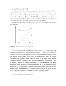 FZM421 Fizikte Bilgisayar Uygulamaları I Monte Carlo Yöntemi