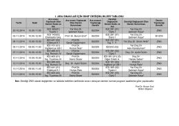 I. Ara Sınav için Sınıf Değişiklikleri Tablosu