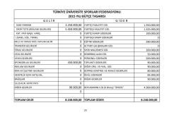 2015 Yılı Bütçe Tasarısı - Türkiye Üniversite Sporları Federasyonu