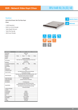 Karel RPJ-144R-16 NVR Kayıt Cihazı PDF Dosyası114.48 KB