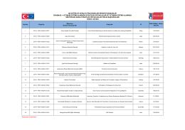 EK-2: 2014 yılı Yetişkin Eğitimi Alanında Stratejik Ortaklıklar ve