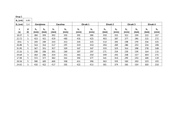 Grup 1 D1 (cm) 1.83 D2 (cm) 2.4 Genişleme Daralma Dirsek 1