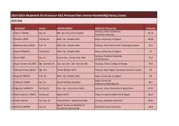 2014-2015 Akademik Yılı Erasmus+ KA1 Personel Ders Verme