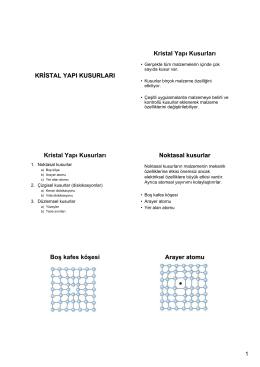 KRİSTAL YAPI KUSURLARI Kristal Yapı Kusurları Kristal Yapı