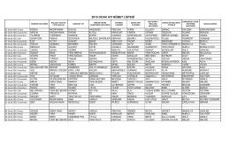 2015 ocak ayı nöbet listesi