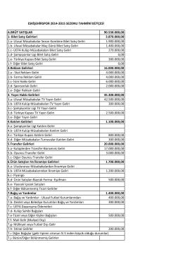 2014/2015 Tahmini Bütçe