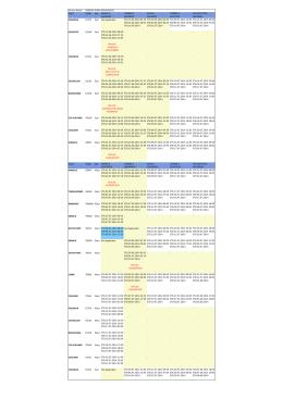 Schedule - Week 28 -