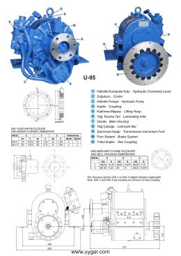 u-95 hidrolik kavrama