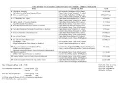 GMU 429 Gıda Teknolojisi Lab II dersinin programı