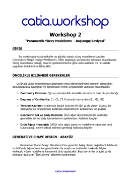 Workshop-2 İçeriği