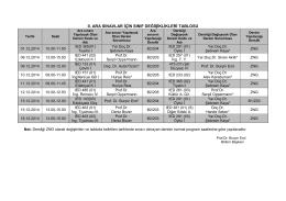 II. Ara Sınav için Sınıf Değişiklikleri Tablosu