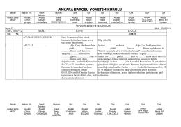 5 mart 2014 tarihinde yapılan yönetim kurulu kararları