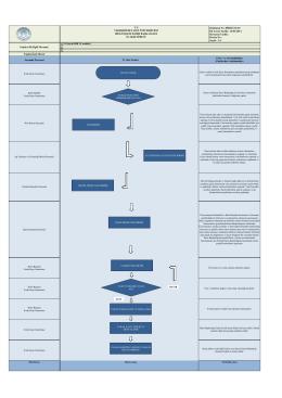Doküman No :BİDB-İAS-01 İlk Yayın Tarihi : 14/03/2014 Revizyon