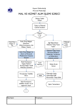 personel müdürlüğü mal ve hizmet alımı işlem süreci
