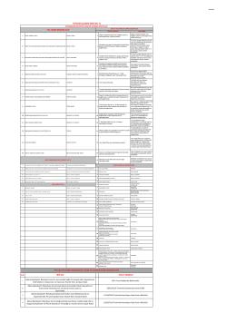 toplam çalışma noktası:70 - Adana Büyükşehir Belediyesi