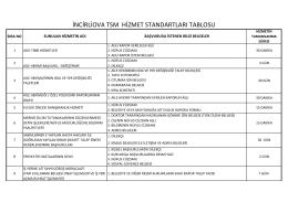 İNCİRLİOVA TSM HİZMET STANDARTLARI TABLOSU