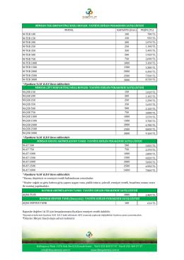 MODEL KAPASİTE (litre) PEŞİN (TL) M-TEB 100 100 780 TL M
