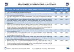 2015 yılında uygulanacak idari para cezaları