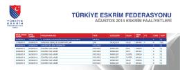 ağustos 2014 - Türkiye Eskrim Federasyonu