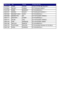 Öğrenci No Adı Soyadı D.Kodu Adı Krd 11001544 EMRE SADAK