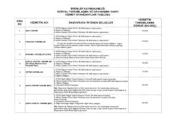 Sosyal Yardımlaşma ve Dayanışma Vakfı Hizmet Standartları Tablosu