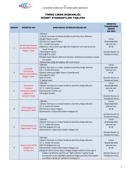 Finike Liman Başkanlığı Hizmet Standartları Tablosu