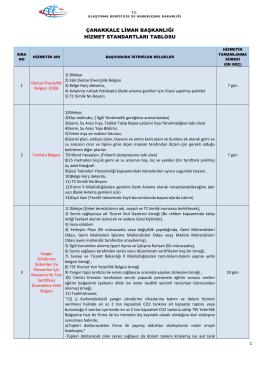 Çanakkale Liman Başkanlığı Hizmet Standartları Tablosu