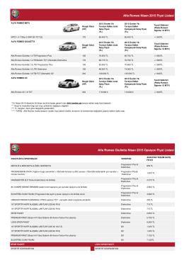 Alfa Romeo Nisan 2015 Fiyat Listesi Alfa Romeo Giulietta