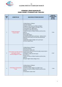 Sürmene Liman Başkanlığı Hizmet Standartları Tablosu