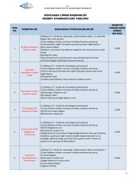 Bozcaada Liman Başkanlığı Hizmet Standartları Tablosu
