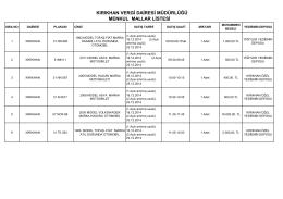 kırıkhan vergi dairesi müdürlüğü menkul mallar listesi