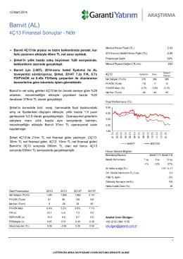 Banvit (AL) - Garanti Yatırım