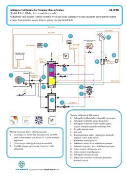 Solimpeks Solitherma Isı Pompası Montaj Şeması (SI-3004) (RJ-08