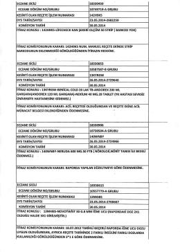 sgk itiraz komisyonu raporu