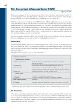 Non-Steroid Anti-İnflamatuar İlaçlar (NSAİİ)