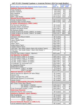 AKÜ-TUAM ( Teknoloji Uygulama ve Araştırma Merkezi ) 2014 Yılı
