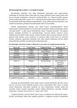Biyoteknolojik İlaç Çeşitleri ve Terapötik Proteinler Biyoteknoloji